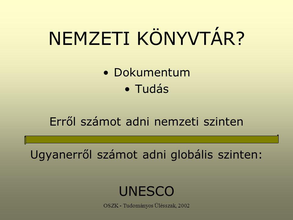 OSZK - Tudományos Ülésszak, 2002 Dokumentum-tár KÖNYVTÁR Tudás-tár Könyvtár fogalmának dinamikus meghatározói