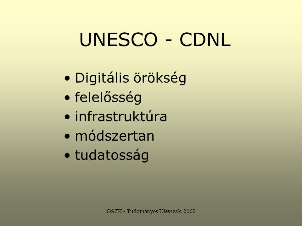 OSZK - Tudományos Ülésszak, 2002 UNESCO - CDNL Elektronikus publikáció és kommunikáció digitális formátumok és hordozók hozzáférhetőség megőrzés EDCL 2001