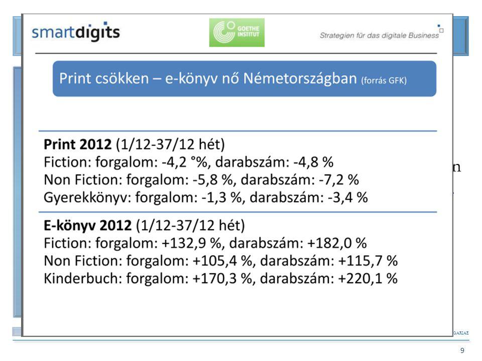 BIBLIOTHECA NATIONALIS HUNGARIAE 9 E-kiadás, e-publikálás