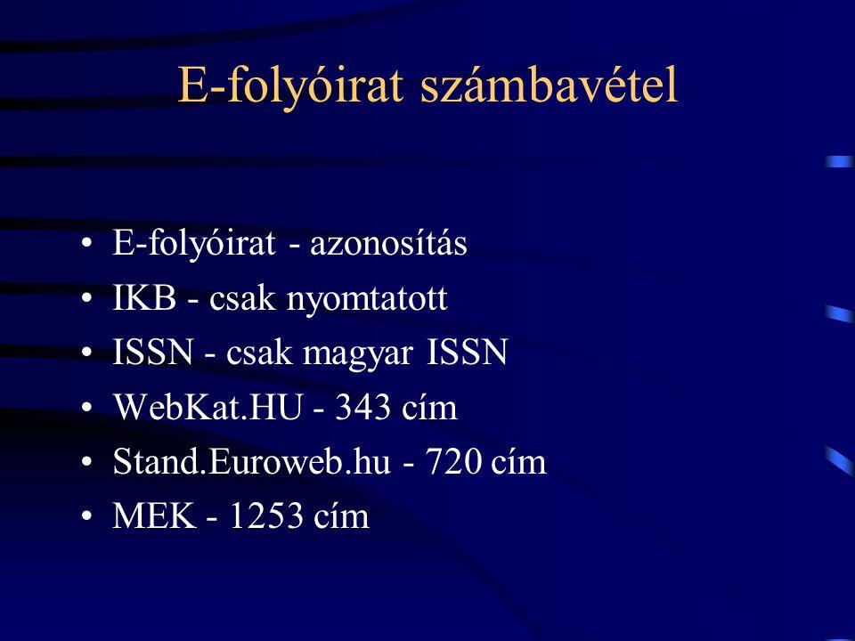 E-folyóirat számbavétel E-folyóirat - azonosítás IKB - csak nyomtatott ISSN - csak magyar ISSN WebKat.HU - 343 cím Stand.Euroweb.hu - 720 cím MEK - 12