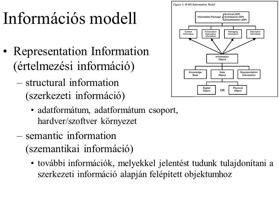 Információs modell Representation Information (értelmezési információ) –structural information (szerkezeti információ) adatformátum, adatformátum csoport, hardver/szoftver környezet –semantic information (szemantikai információ) további információk, melyekkel jelentést tudunk tulajdonítani a szerkezeti információ alapján felépített objektumhoz