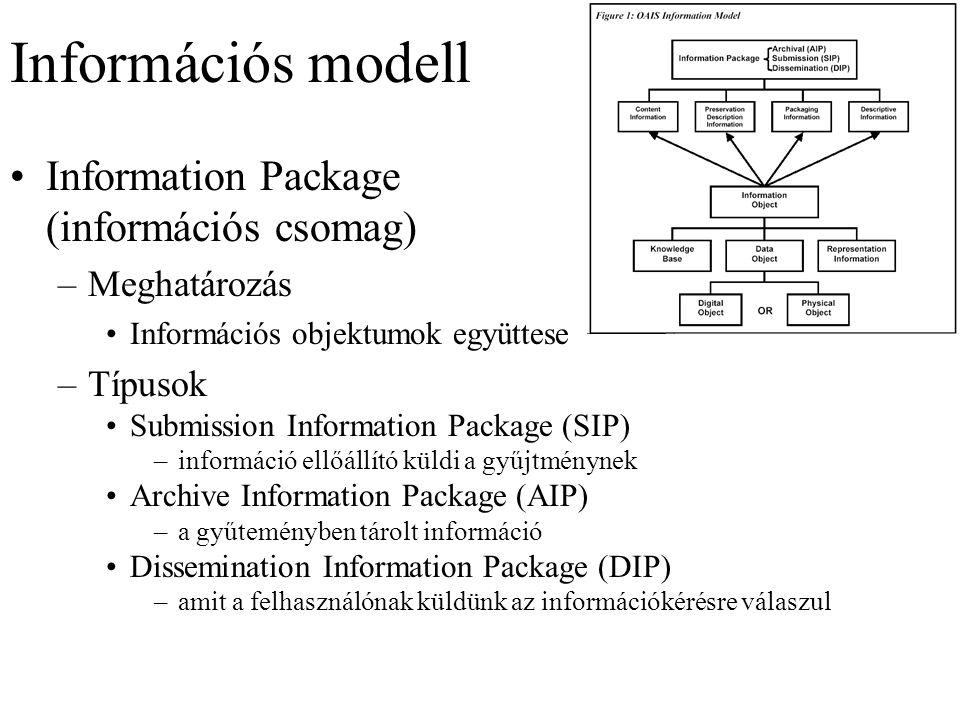 Információs modell Information Package (információs csomag) –Meghatározás Információs objektumok együttese –Típusok Submission Information Package (SIP) –információ ellőállító küldi a gyűjtménynek Archive Information Package (AIP) –a gyűteményben tárolt információ Dissemination Information Package (DIP) –amit a felhasználónak küldünk az információkérésre válaszul