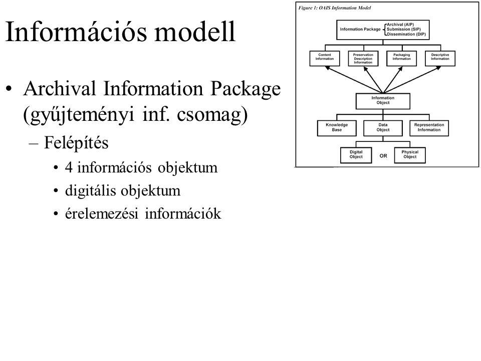 Információs modell Archival Information Package (gyűjteményi inf.