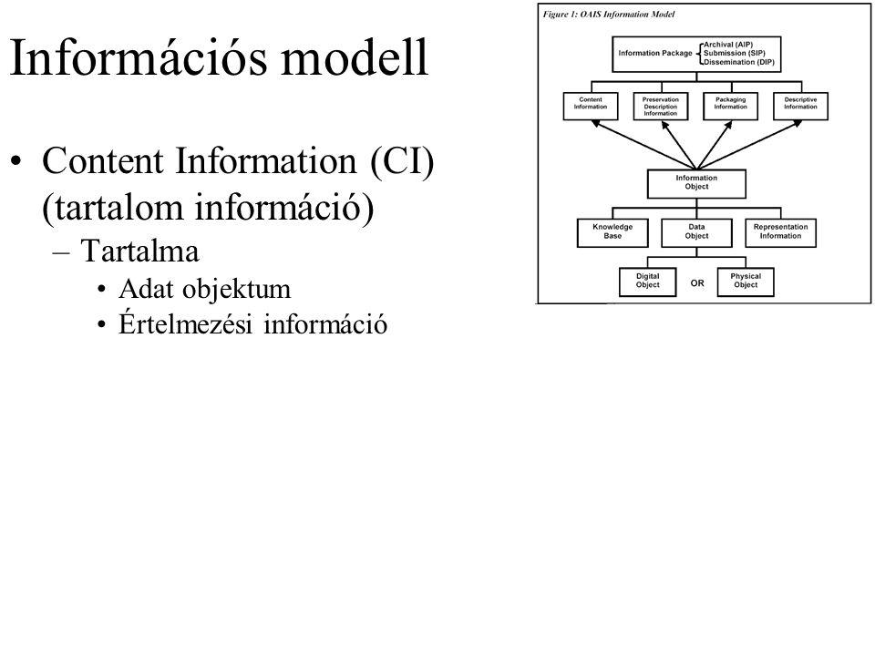 Információs modell Content Information (CI) (tartalom információ) –Tartalma Adat objektum Értelmezési információ
