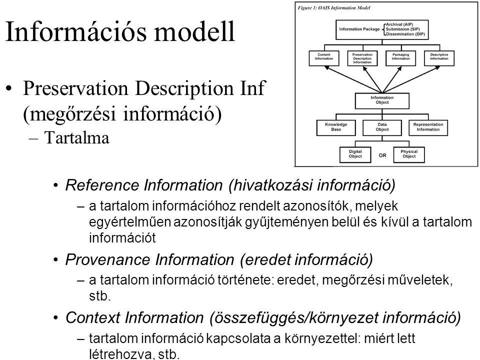 Információs modell Preservation Description Inf (megőrzési információ) –Tartalma Reference Information (hivatkozási információ) –a tartalom információhoz rendelt azonosítók, melyek egyértelműen azonosítják gyűjteményen belül és kívül a tartalom információt Provenance Information (eredet információ) –a tartalom információ története: eredet, megőrzési műveletek, stb.