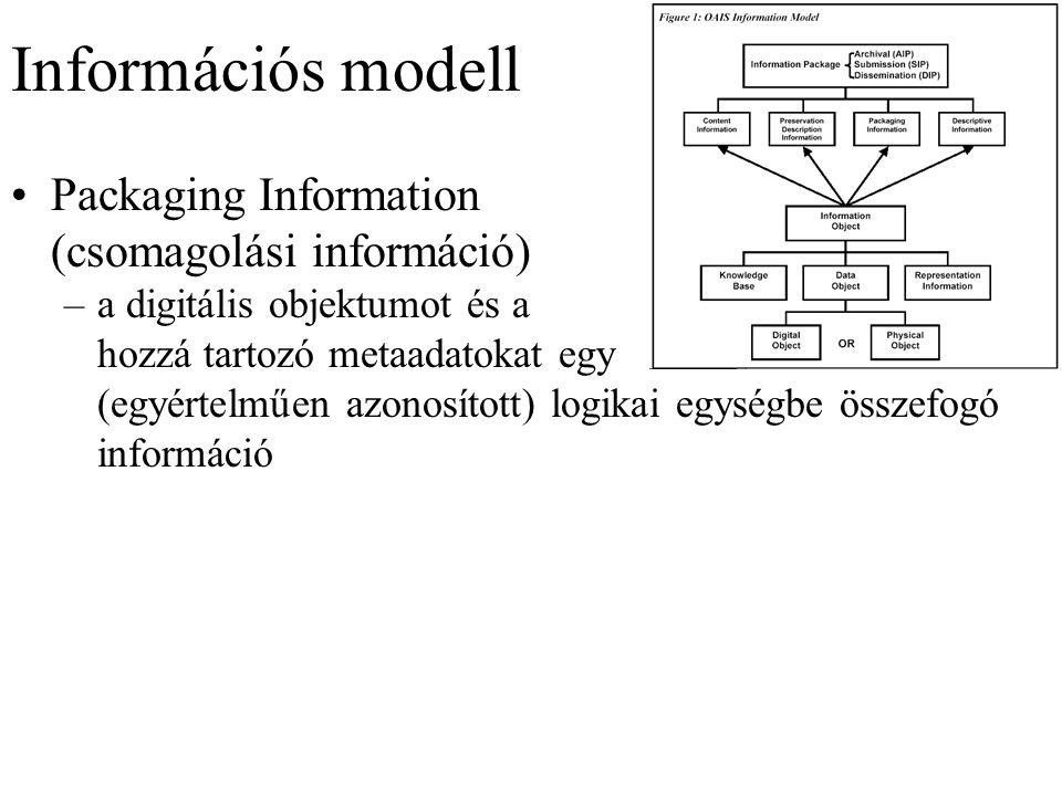 Információs modell Packaging Information (csomagolási információ) –a digitális objektumot és a hozzá tartozó metaadatokat egy (egyértelműen azonosított) logikai egységbe összefogó információ