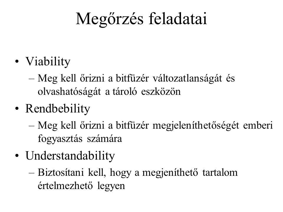 Megőrzés feladatai Viability –Meg kell őrizni a bitfüzér változatlanságát és olvashatóságát a tároló eszközön Rendbebility –Meg kell őrizni a bitfüzér megjeleníthetőségét emberi fogyasztás számára Understandability –Biztosítani kell, hogy a megjeníthető tartalom értelmezhető legyen