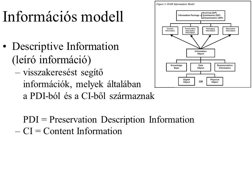 Információs modell Descriptive Information (leíró információ) –visszakeresést segítő információk, melyek általában a PDI-ból és a CI-ből származnak PDI = Preservation Description Information –CI = Content Information