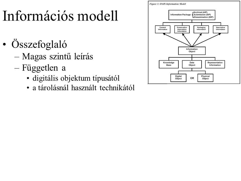 Információs modell Összefoglaló –Magas szintű leírás –Független a digitális objektum típusától a tárolásnál használt technikától