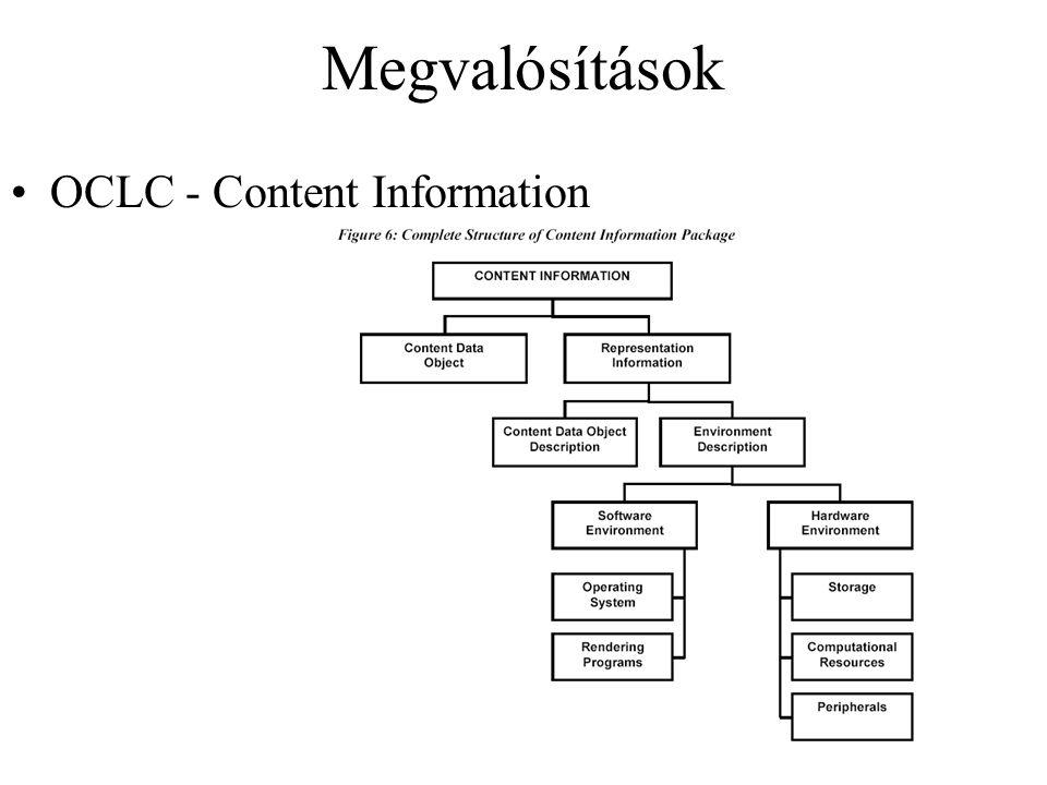 Megvalósítások OCLC - Content Information