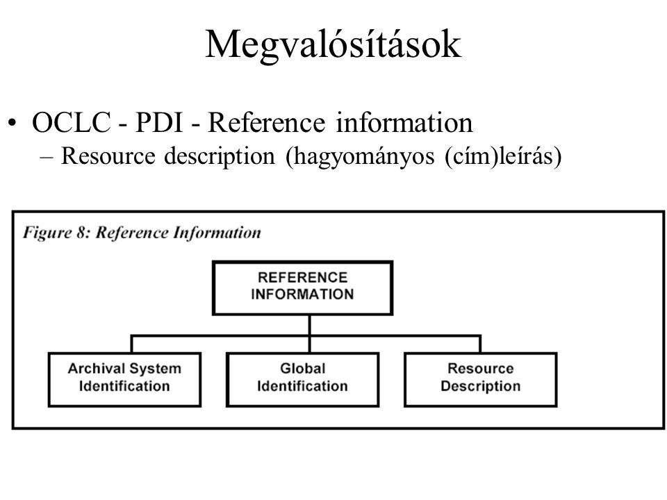 Megvalósítások OCLC - PDI - Reference information –Resource description (hagyományos (cím)leírás)