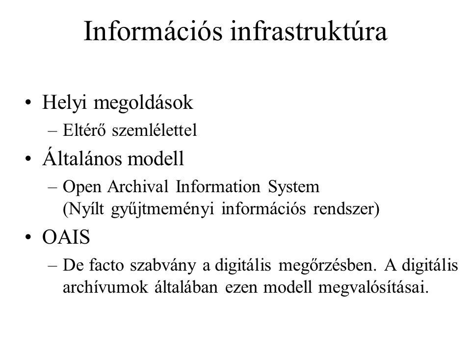 Információs infrastruktúra Helyi megoldások –Eltérő szemlélettel Általános modell –Open Archival Information System (Nyílt gyűjtmeményi információs rendszer) OAIS –De facto szabvány a digitális megőrzésben.