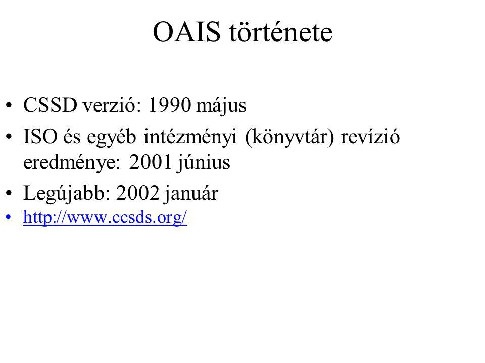 OAIS története CSSD verzió: 1990 május ISO és egyéb intézményi (könyvtár) revízió eredménye: 2001 június Legújabb: 2002 január http://www.ccsds.org/