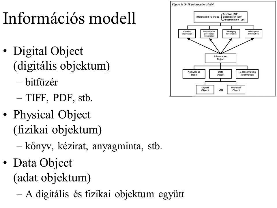 Információs modell Digital Object (digitális objektum) –bitfüzér –TIFF, PDF, stb.