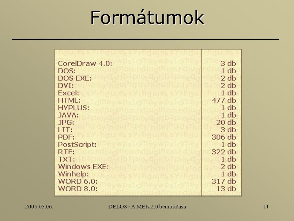 2005.05.06.DELOS - A MEK 2.0 bemutatása11 Formátumok