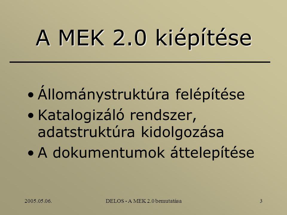 2005.05.06.DELOS - A MEK 2.0 bemutatása3 A MEK 2.0 kiépítése Állománystruktúra felépítése Katalogizáló rendszer, adatstruktúra kidolgozása A dokumentumok áttelepítése
