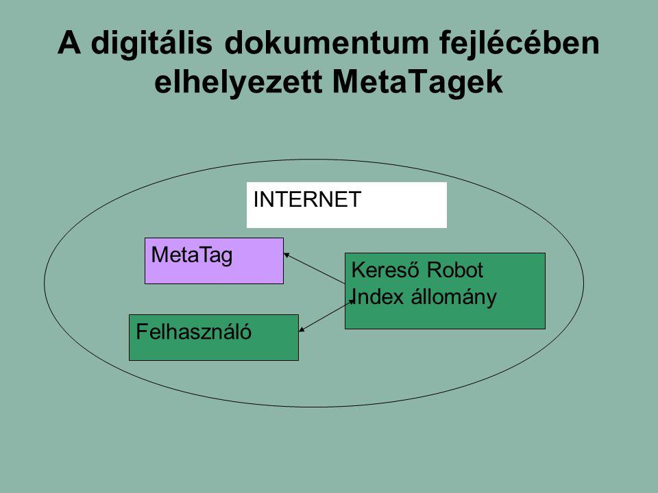 A digitális dokumentum fejlécében elhelyezett MetaTagek Felhasználó Kereső Robot Index állomány INTERNET MetaTag