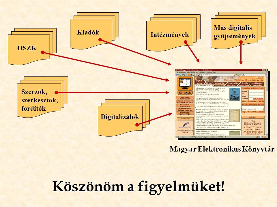 Köszönöm a figyelmüket! Kiadók Intézmények Digitalizálók Szerzők, szerkesztők, fordítók Más digitális gyűjtemények OSZK Magyar Elektronikus Könyvtár