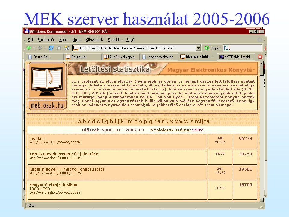MEK szerver használat 2005-2006