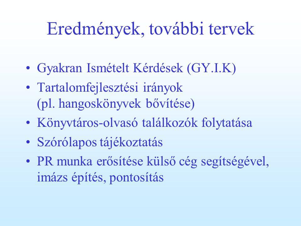 Eredmények, további tervek Gyakran Ismételt Kérdések (GY.I.K) Tartalomfejlesztési irányok (pl.