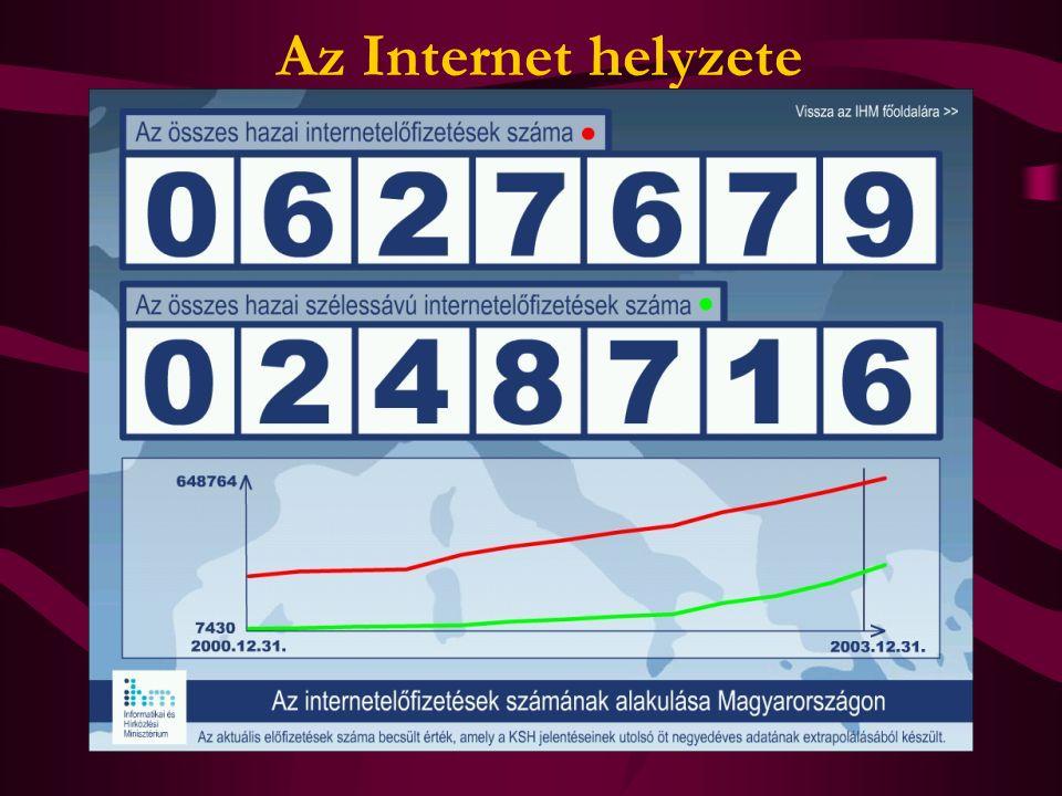 Az Internet helyzete Magyarországon Kezdetek - 1986.
