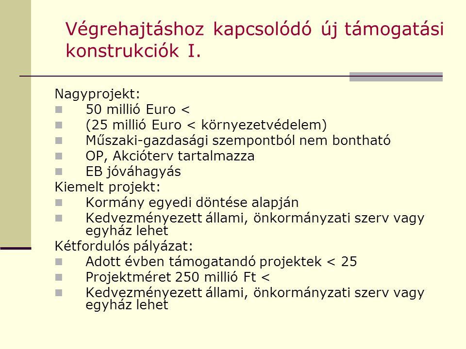 Végrehajtáshoz kapcsolódó új támogatási konstrukciók I. Nagyprojekt: 50 millió Euro < (25 millió Euro < környezetvédelem) Műszaki-gazdasági szempontbó