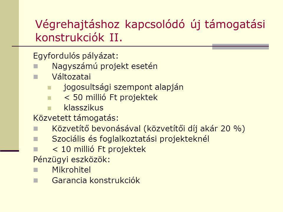 Végrehajtáshoz kapcsolódó új támogatási konstrukciók II. Egyfordulós pályázat: Nagyszámú projekt esetén Változatai jogosultsági szempont alapján < 50