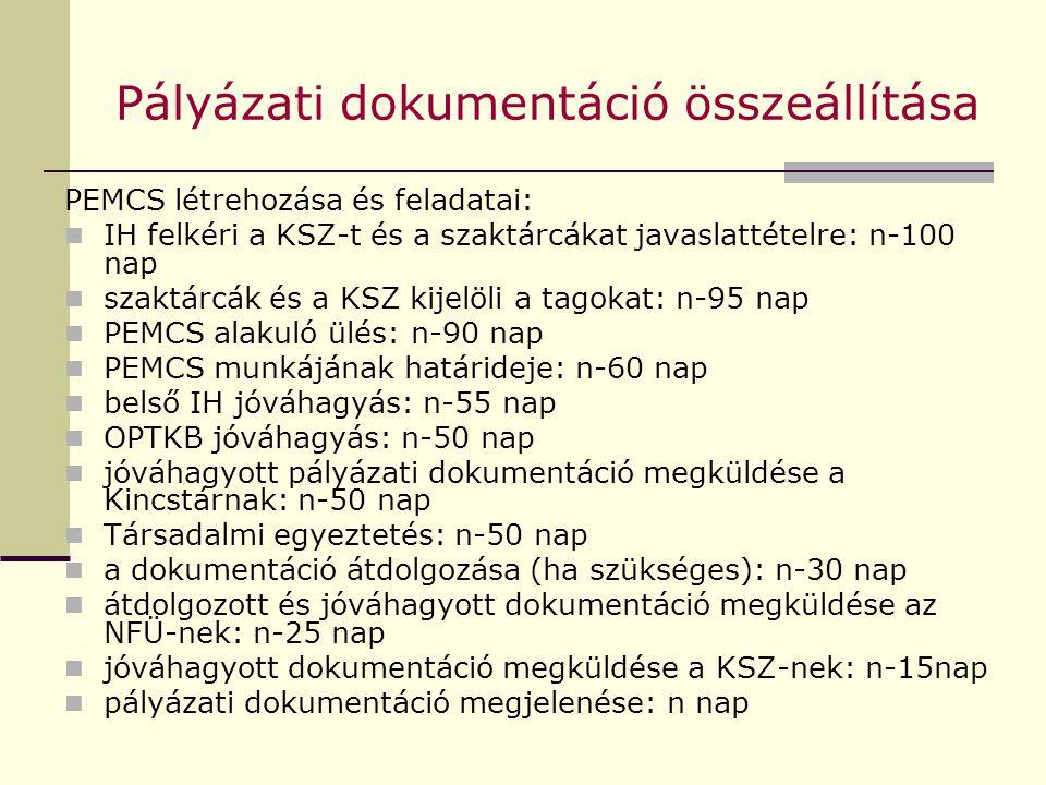 Pályázati dokumentáció összeállítása PEMCS létrehozása és feladatai: IH felkéri a KSZ-t és a szaktárcákat javaslattételre: n-100 nap szaktárcák és a KSZ kijelöli a tagokat: n-95 nap PEMCS alakuló ülés: n-90 nap PEMCS munkájának határideje: n-60 nap belső IH jóváhagyás: n-55 nap OPTKB jóváhagyás: n-50 nap jóváhagyott pályázati dokumentáció megküldése a Kincstárnak: n-50 nap Társadalmi egyeztetés: n-50 nap a dokumentáció átdolgozása (ha szükséges): n-30 nap átdolgozott és jóváhagyott dokumentáció megküldése az NFÜ-nek: n-25 nap jóváhagyott dokumentáció megküldése a KSZ-nek: n-15nap pályázati dokumentáció megjelenése: n nap