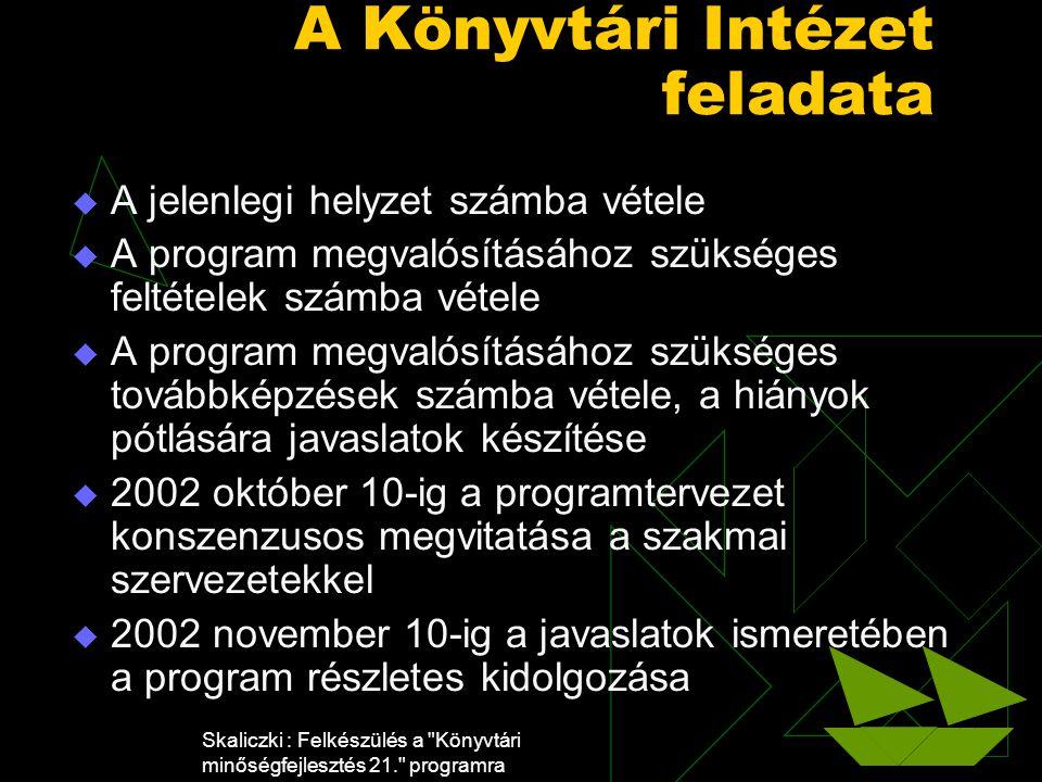 Skaliczki : Felkészülés a Könyvtári minőségfejlesztés 21. programra A Könyvtári Intézet feladata  A jelenlegi helyzet számba vétele  A program megvalósításához szükséges feltételek számba vétele  A program megvalósításához szükséges továbbképzések számba vétele, a hiányok pótlására javaslatok készítése  2002 október 10-ig a programtervezet konszenzusos megvitatása a szakmai szervezetekkel  2002 november 10-ig a javaslatok ismeretében a program részletes kidolgozása