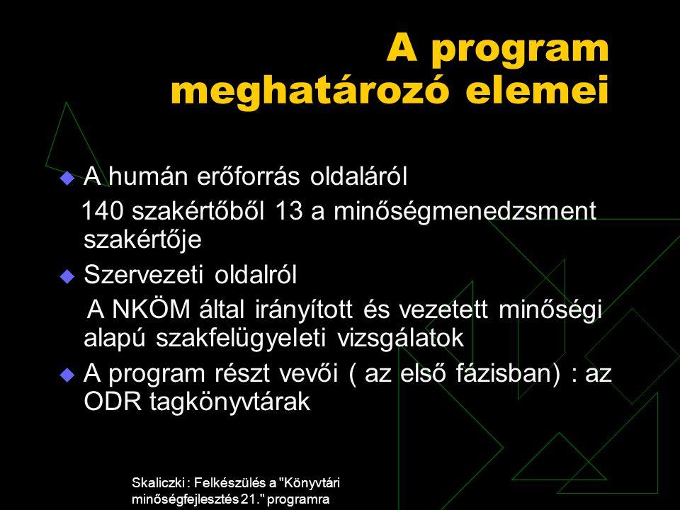 Skaliczki : Felkészülés a Könyvtári minőségfejlesztés 21. programra A program meghatározó elemei  A humán erőforrás oldaláról 140 szakértőből 13 a minőségmenedzsment szakértője  Szervezeti oldalról A NKÖM által irányított és vezetett minőségi alapú szakfelügyeleti vizsgálatok  A program részt vevői ( az első fázisban) : az ODR tagkönyvtárak