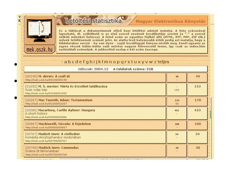 Monitoring technology Felhasználás elemzések Állomány megoszlási statisztika Web-használati statisztika Dokumentum-letöltési statisztika