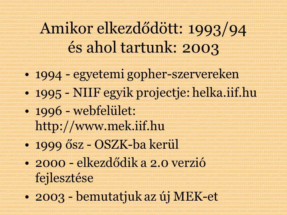 Amikor elkezdődött: 1993/94 és ahol tartunk: 2003 1994 - egyetemi gopher-szervereken 1995 - NIIF egyik projectje: helka.iif.hu 1996 - webfelület: http://www.mek.iif.hu 1999 ősz - OSZK-ba kerül 2000 - elkezdődik a 2.0 verzió fejlesztése 2003 - bemutatjuk az új MEK-et
