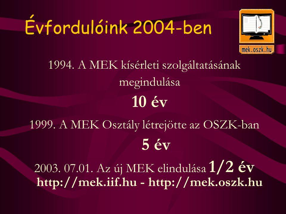 Évfordulóink 2004-ben 1994. A MEK kísérleti szolgáltatásának megindulása 10 év 1999.
