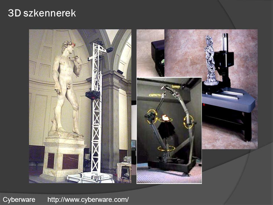 3D szkennerek Cyberwarehttp://www.cyberware.com/