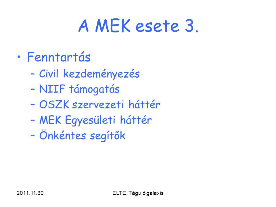 2011.11.30.ELTE, Táguló galaxis A MEK esete 3. Fenntartás –Civil kezdeményezés –NIIF támogatás –OSZK szervezeti háttér –MEK Egyesületi háttér –Önkénte
