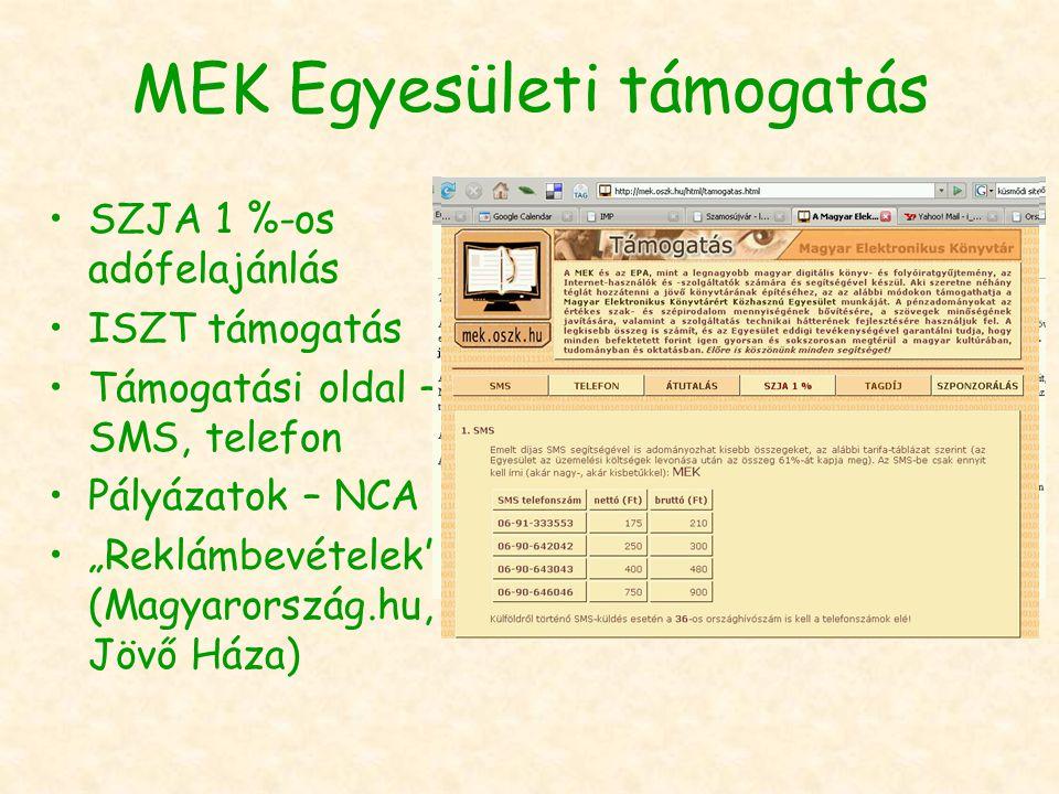 """MEK Egyesületi támogatás SZJA 1 %-os adófelajánlás ISZT támogatás Támogatási oldal – SMS, telefon Pályázatok – NCA """"Reklámbevételek (Magyarország.hu, Jövő Háza)"""