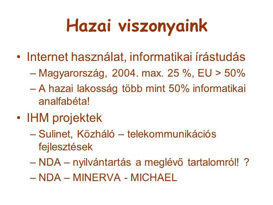 Hazai viszonyaink Internet használat, informatikai írástudás –Magyarország, 2004. max. 25 %, EU > 50% –A hazai lakosság több mint 50% informatikai ana