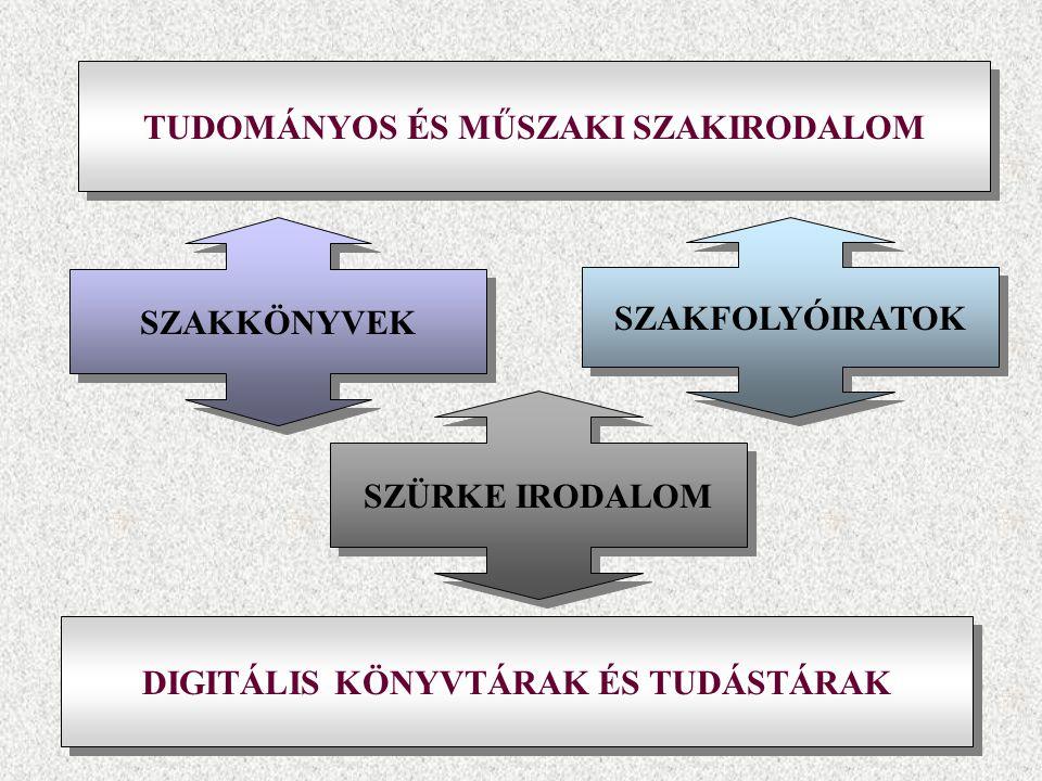 SZAKKÖNYVEK SZÜRKE IRODALOM SZAKFOLYÓIRATOK DIGITÁLIS KÖNYVTÁRAK ÉS TUDÁSTÁRAK