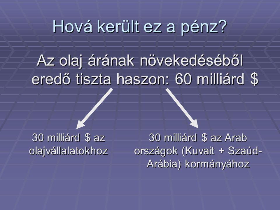 Hová került ez a pénz? Az olaj árának növekedéséből eredő tiszta haszon: 60 milliárd $ 30 milliárd $ az olajvállalatokhoz 30 milliárd $ az Arab ország