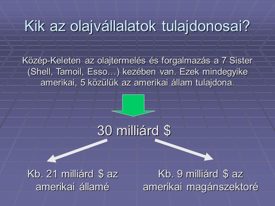 Kik az olajvállalatok tulajdonosai? Közép-Keleten az olajtermelés és forgalmazás a 7 Sister (Shell, Tamoil, Esso…) kezében van. Ezek mindegyike amerik