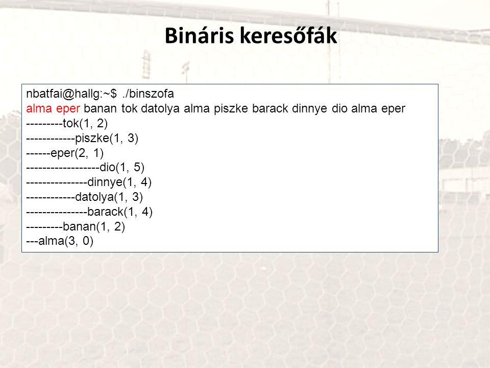 Bináris keresőfák nbatfai@hallg:~$./binszofa alma eper banan tok datolya alma piszke barack dinnye dio alma eper ---------tok(1, 2) ------------piszke