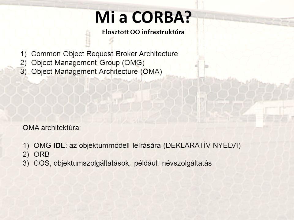 Mi a CORBA? Elosztott OO infrastruktúra 1)Common Object Request Broker Architecture 2)Object Management Group (OMG) 3)Object Management Architecture (
