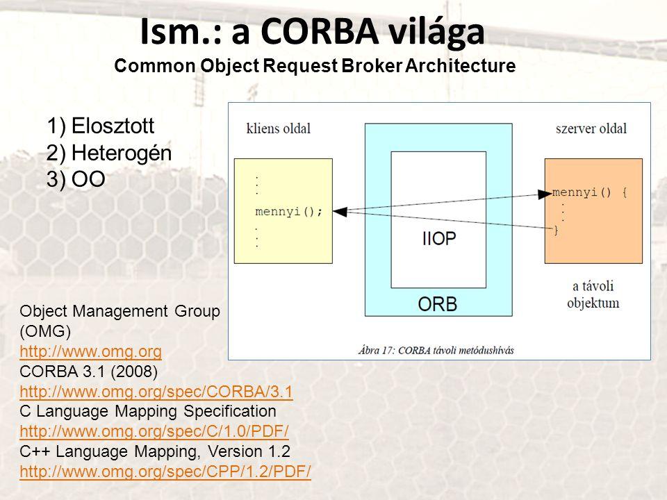 Ism.: a CORBA világa Common Object Request Broker Architecture 1)Elosztott 2)Heterogén 3)OO Object Management Group (OMG) http://www.omg.org CORBA 3.1