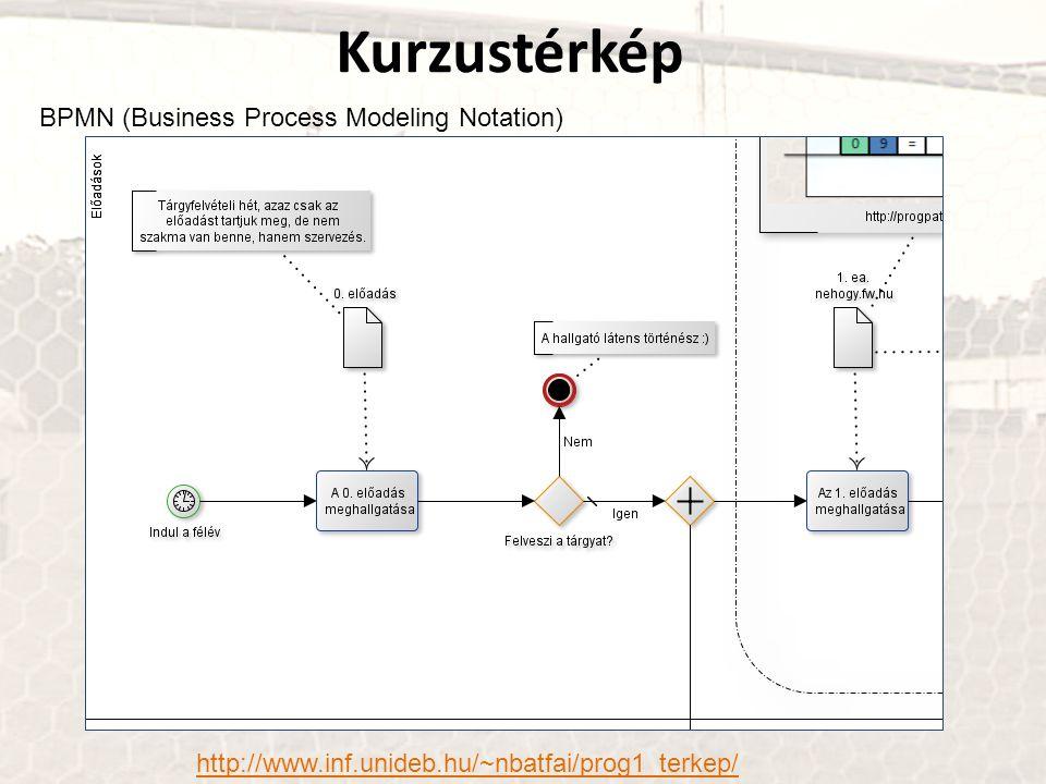 Kurzustérkép BPMN (Business Process Modeling Notation) http://www.inf.unideb.hu/~nbatfai/prog1_terkep/
