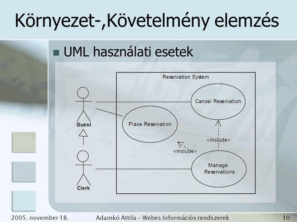 2005. november 18.Adamkó Attila - Webes Információs rendszerek fejlesztése 10 Környezet-,Követelmény elemzés UML használati esetek