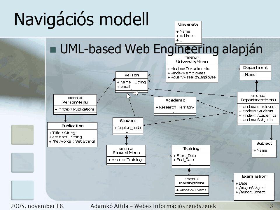 2005. november 18.Adamkó Attila - Webes Információs rendszerek fejlesztése 13 Navigációs modell UML-based Web Engineering alapján