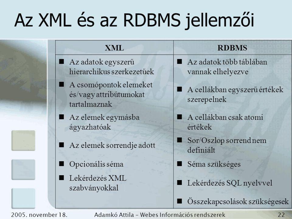 2005. november 18.Adamkó Attila - Webes Információs rendszerek fejlesztése 22 Az XML és az RDBMS jellemzői XMLRDBMS Az adatok egyszerű hierarchikus sz