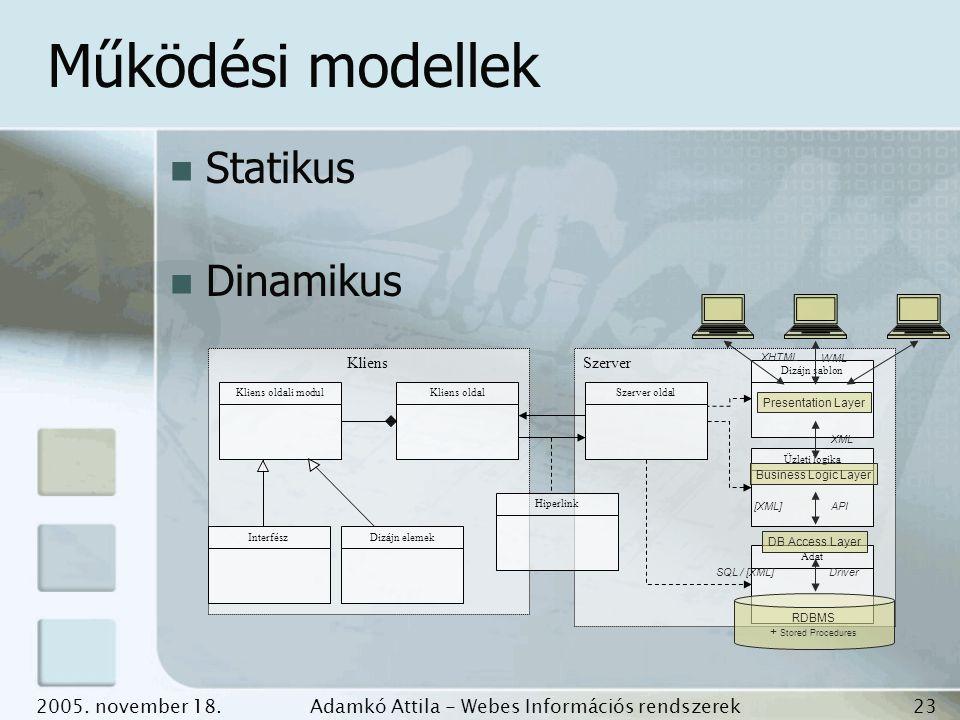 2005. november 18.Adamkó Attila - Webes Információs rendszerek fejlesztése 23 Működési modellek Statikus Dinamikus SzerverKliens Kliens oldali modulKl