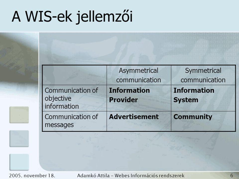 2005. november 18.Adamkó Attila - Webes Információs rendszerek fejlesztése 6 A WIS-ek jellemzői Asymmetrical communication Symmetrical communication C