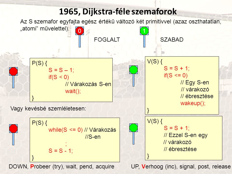"""1965, Dijkstra-féle szemaforok Az S szemafor egyfajta egész értékű változó két primitivvel (azaz oszthatatlan, """"atomi művelettel)."""